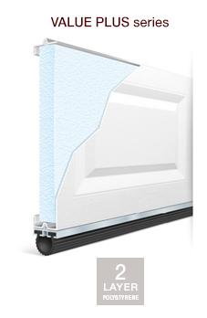 VALUE PLUS series door panel