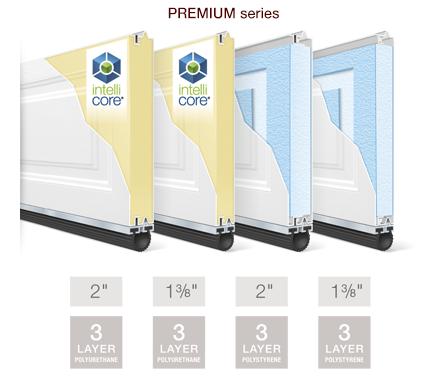 PREMIUM series door panels