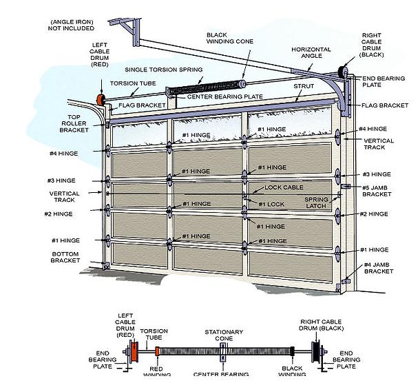 garage door schematic